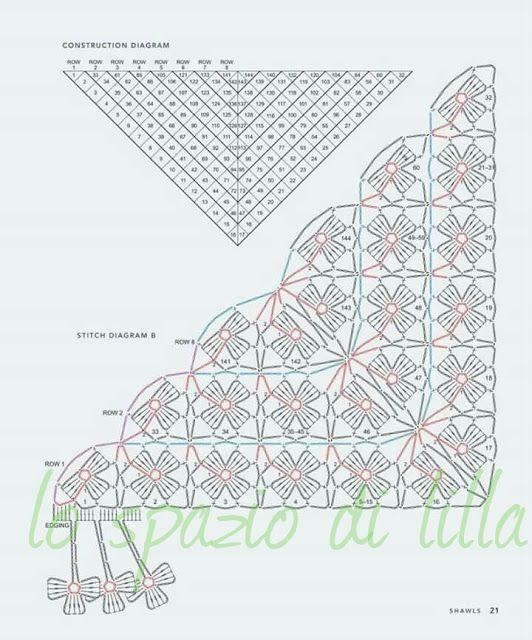 lo spazio di lilla: Scialle crochet e scialle a filet c… | Chal ...
