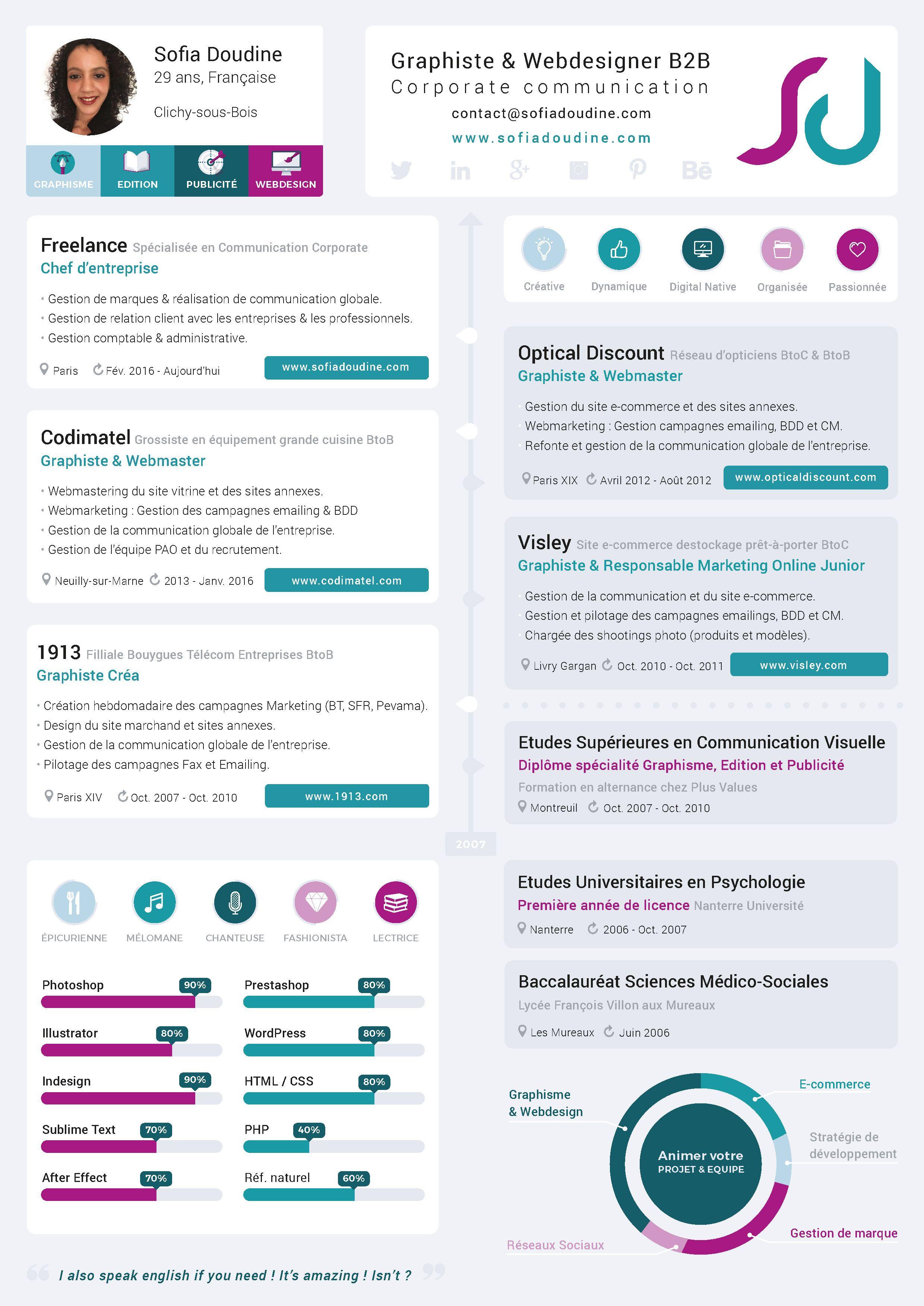Cv Sofia Doudine Graphiste Webdesigner Freelance B2b Corporate Communication Www Sofiadoudine Com Cv Inspiration Cv Graphiste Modele Cv