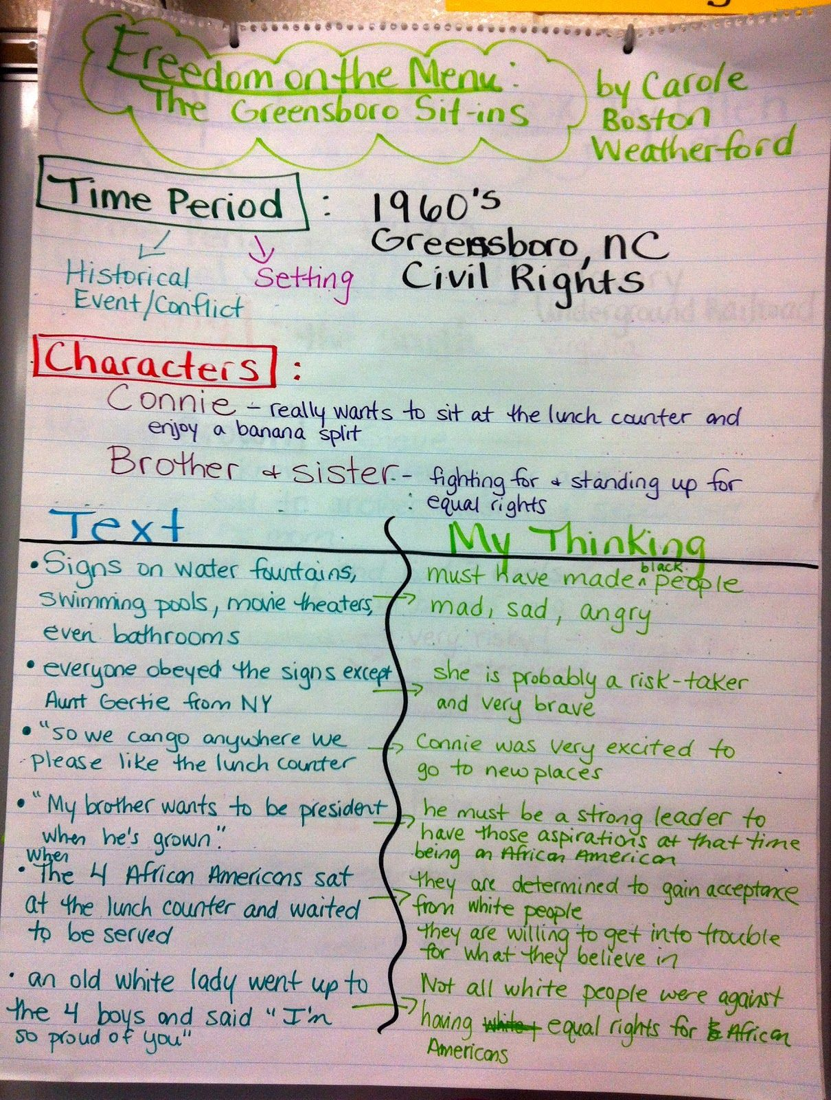 Two Reflective Teachers Historical Fiction Book Club Unit Part 1