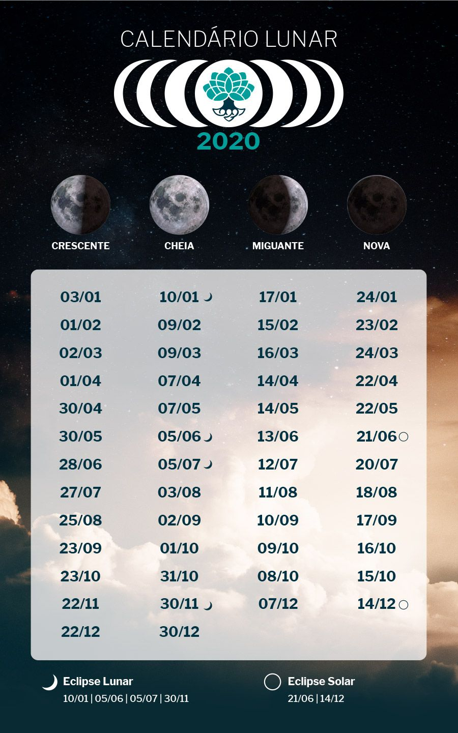 calendário lunar astrológico 2020