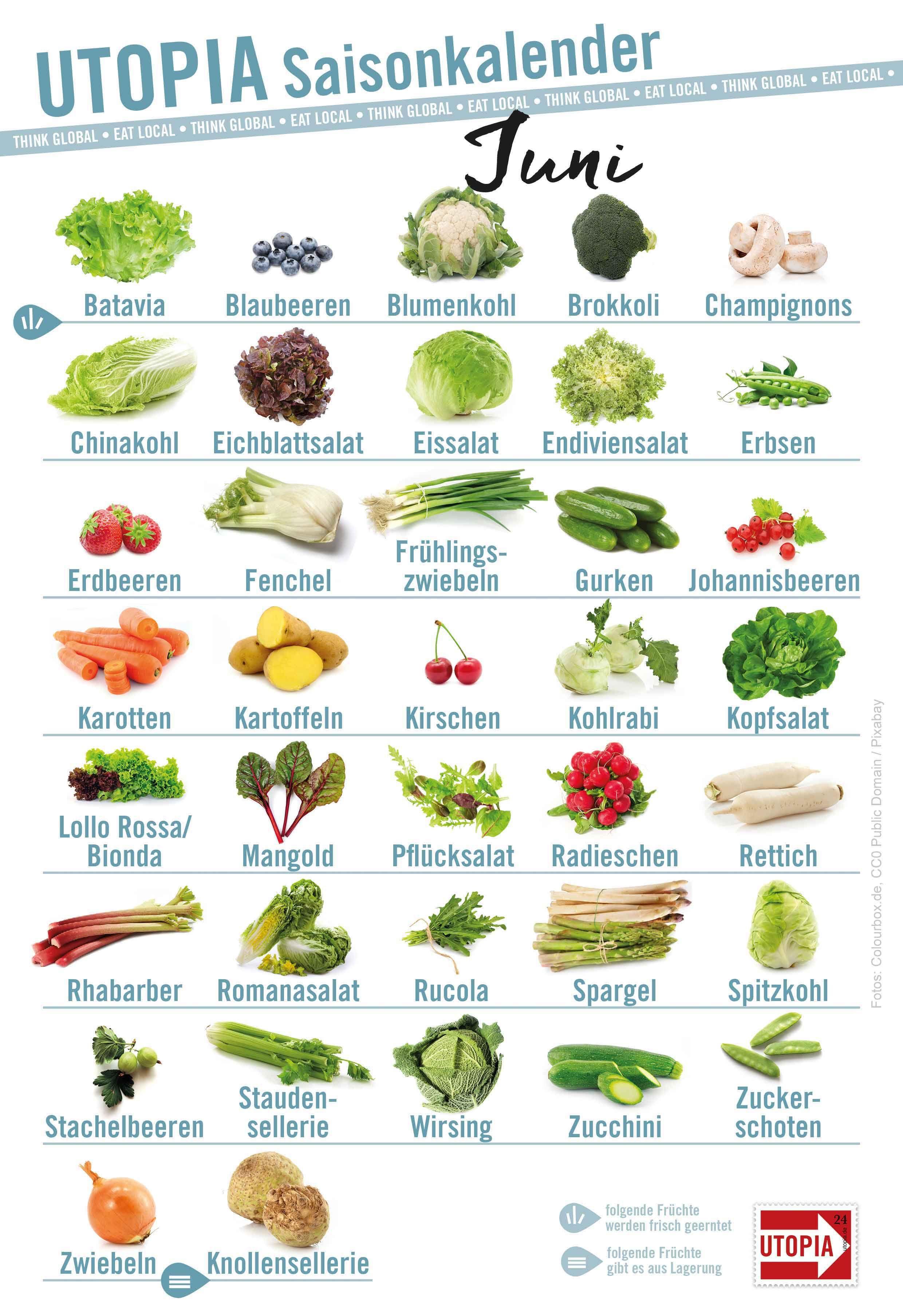 Photo of Dieses regionale Obst und Gemüse hat jetzt Saison