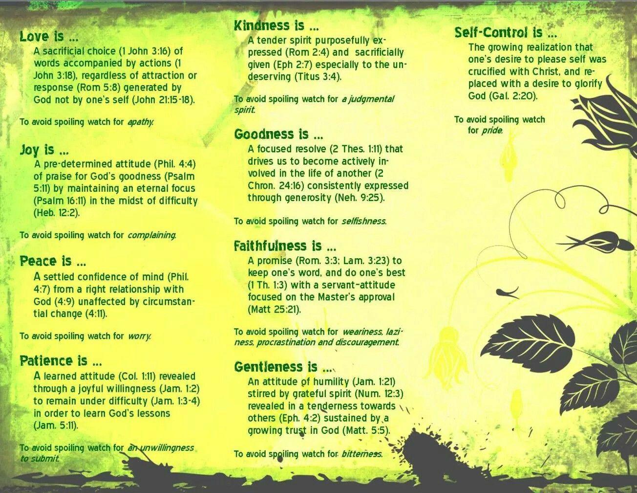 Defining Fruit Of The Spirit