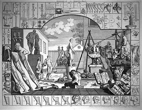 Analysis Of Beauty Plate 1 Hogarth William London 1697 1764