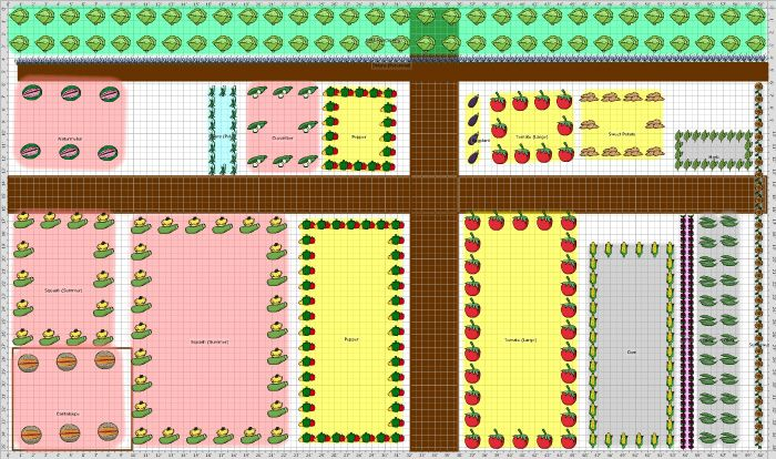 Community Garden Layout Community Gardens Pinterest Garden - sample football score sheet