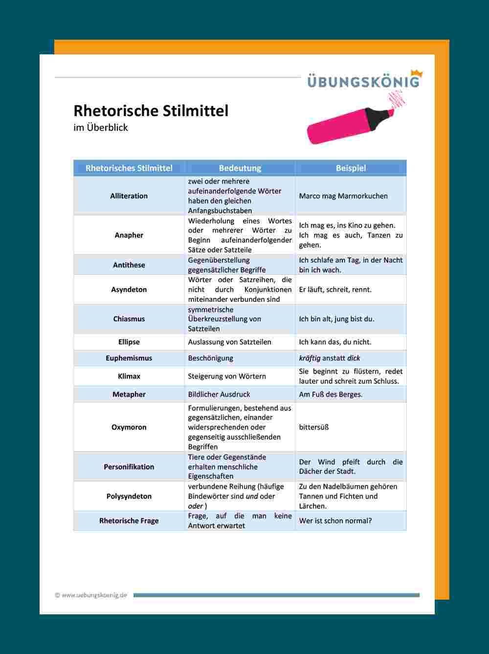 Rhetorische Stilmittel Lernen Tipps Schule Deutsch Schreiben Lernen Lehrer Tipps