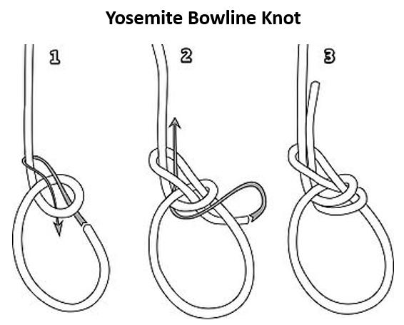 Prime Bowline Knot Diagram Yosemite Bowline Animated Illustrated And Wiring Database Ilarigelartorg