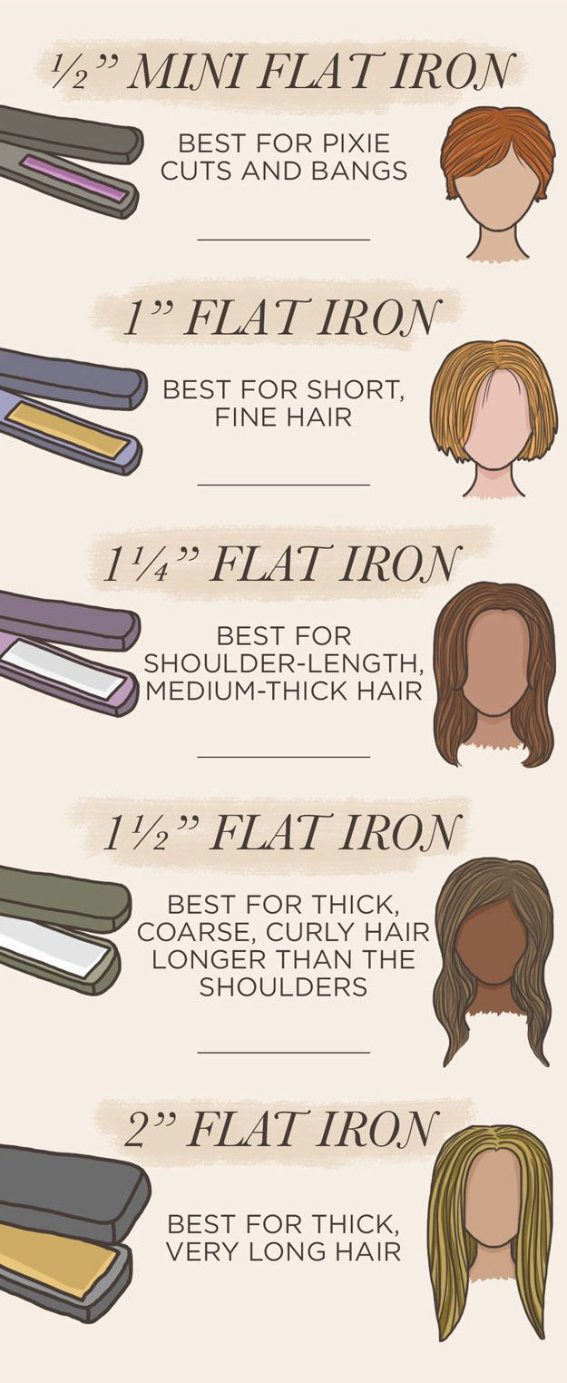 Hair Straightener Size Guide Thick Hair Styles Natural Hair Styles Hair Hacks