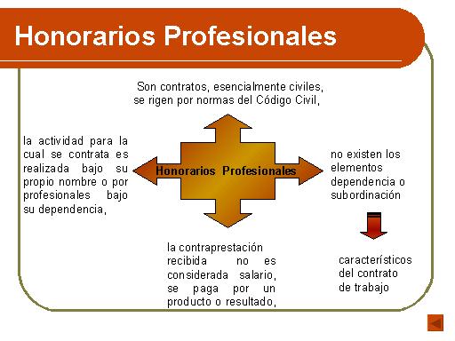 formato de honorarios profesionales