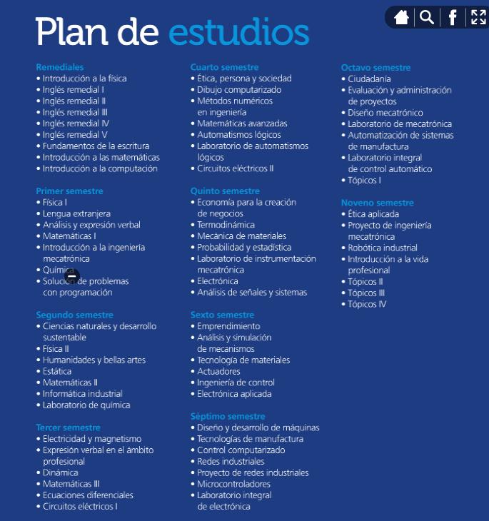 Plan De Estudios Ingeniero En Mecatronica Metodos Numericos Plan De Estudios Matematicas Avanzadas