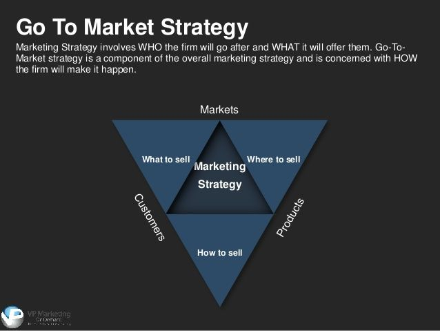 Go To Market Strategymarketing Strategy Involves Who The Firm Will