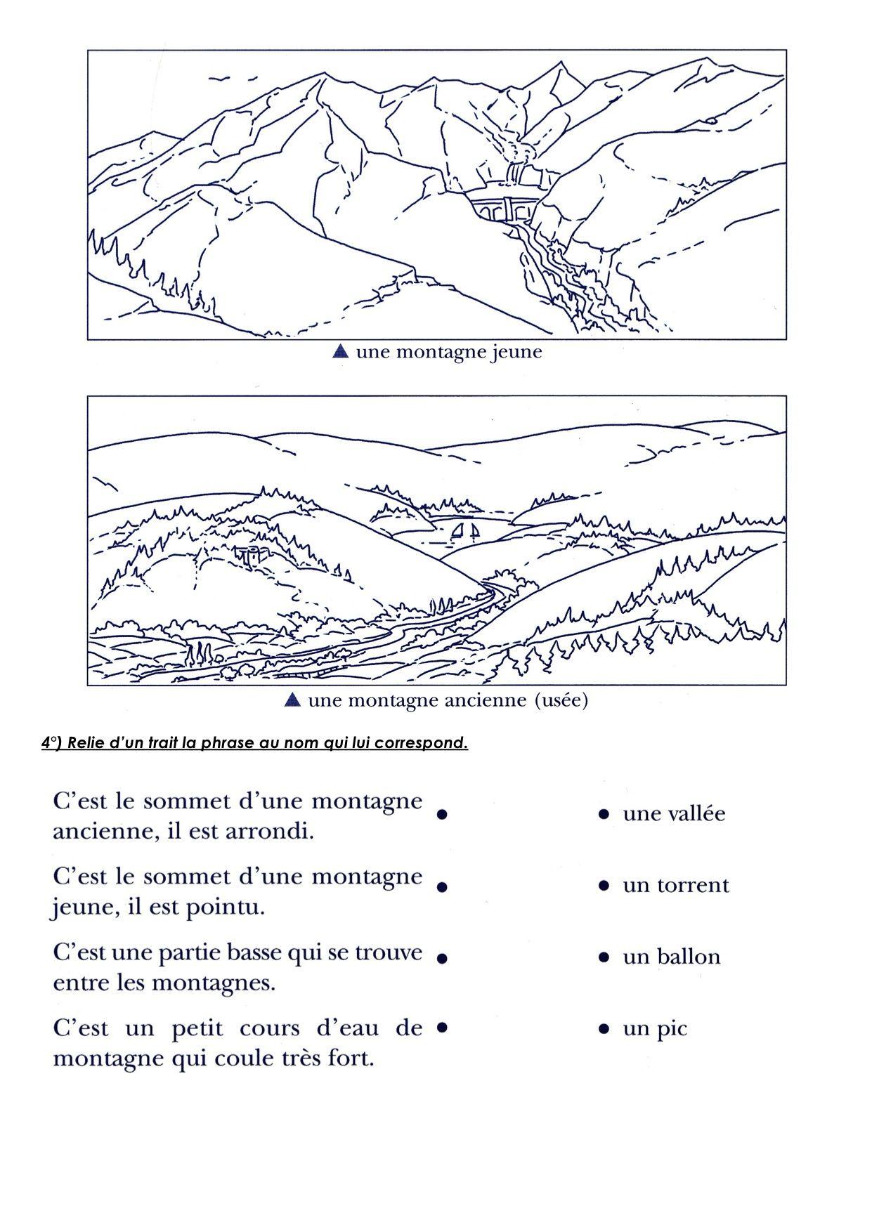 Les Paysages Francais Geographie Classe De Neige Geographie Ce2
