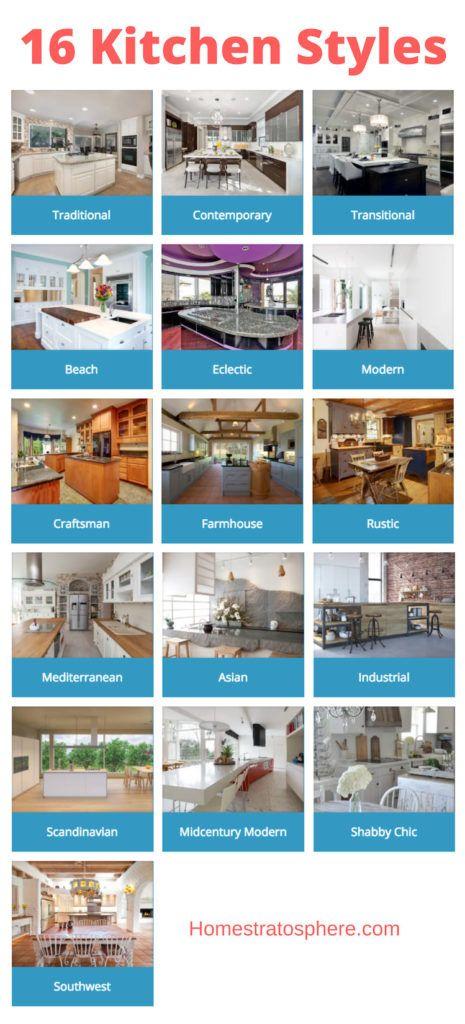 16 Different Types of Kitchen Styles Kitchen remodel Pinterest