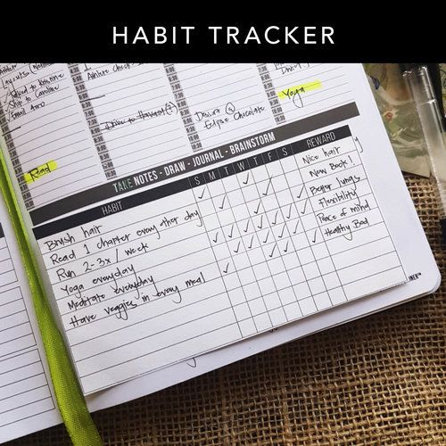Bad Planner build up those habits or those bad habits with our habit