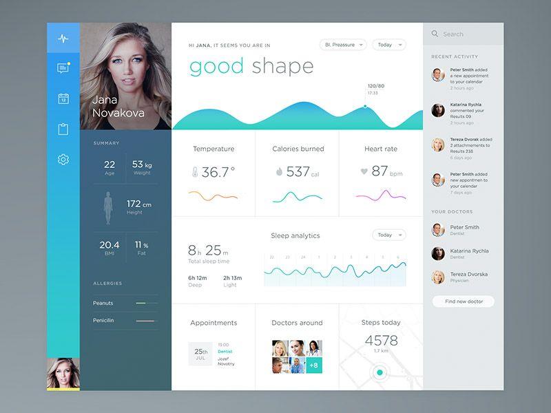 dribbble dashboard - Google Search | UI | Pinterest | Dashboard design