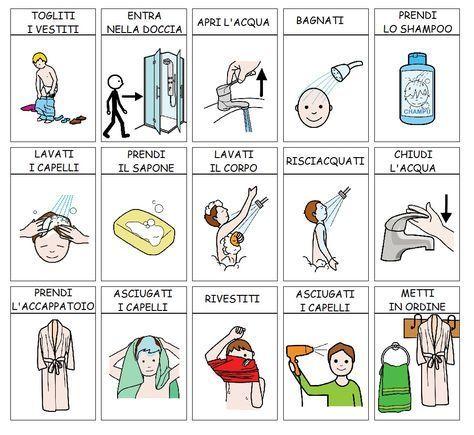 Mi faccio la doccia Immagini pecs, Imparare l'italiano