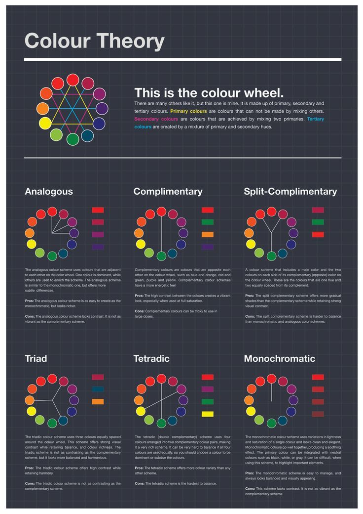 Psychology Excellent Color Charts These Show Different Relationships Used In Art A