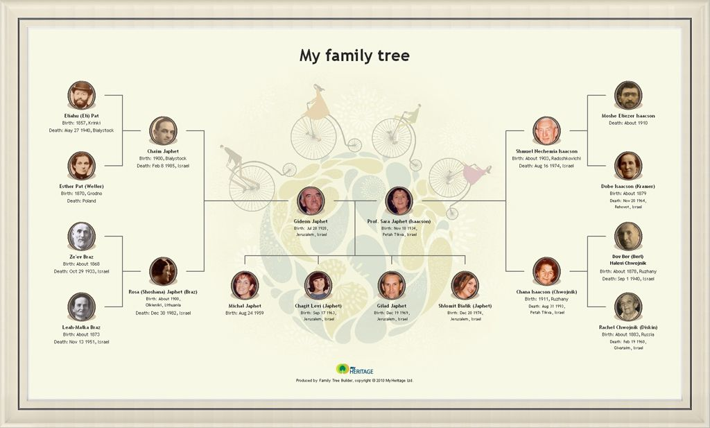 how to make family tree template family tree chart family tree