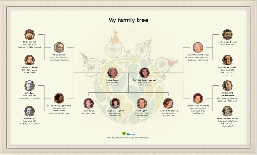 bowtie family tree including kids | 50th Wedding Anniversary Ideas ...