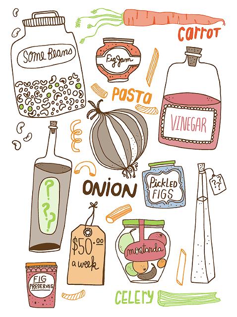 Pin by This is jernjern on i ll u s s O r t | Food