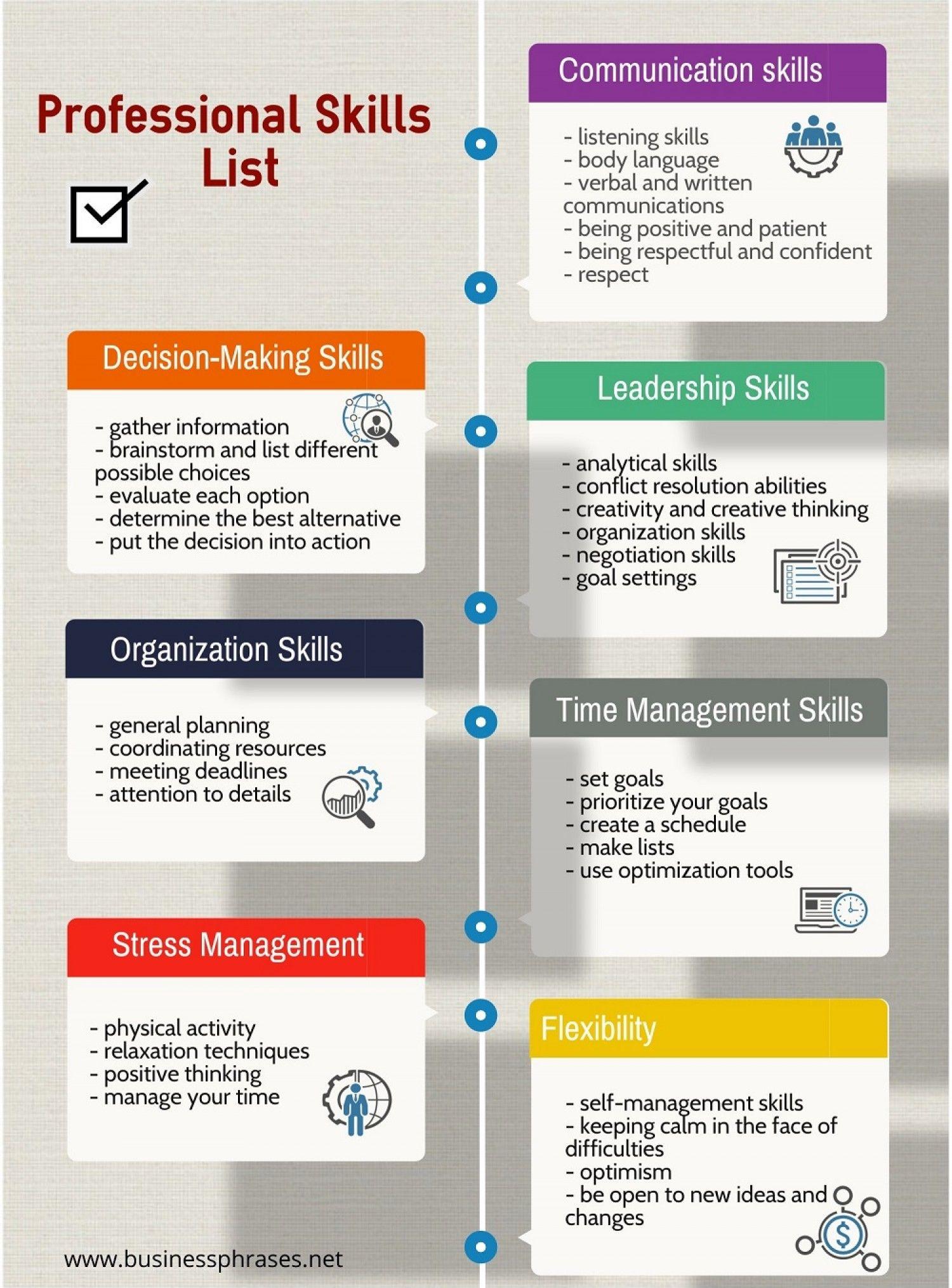 Professional Skills List List Of Skills Skills Leadership Skills