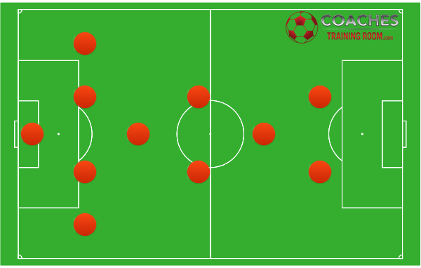 4 4 2 Formation Top View Tops Soccer