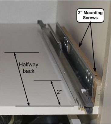 How To Install Drawer Pullouts In Kitchen Cabinets