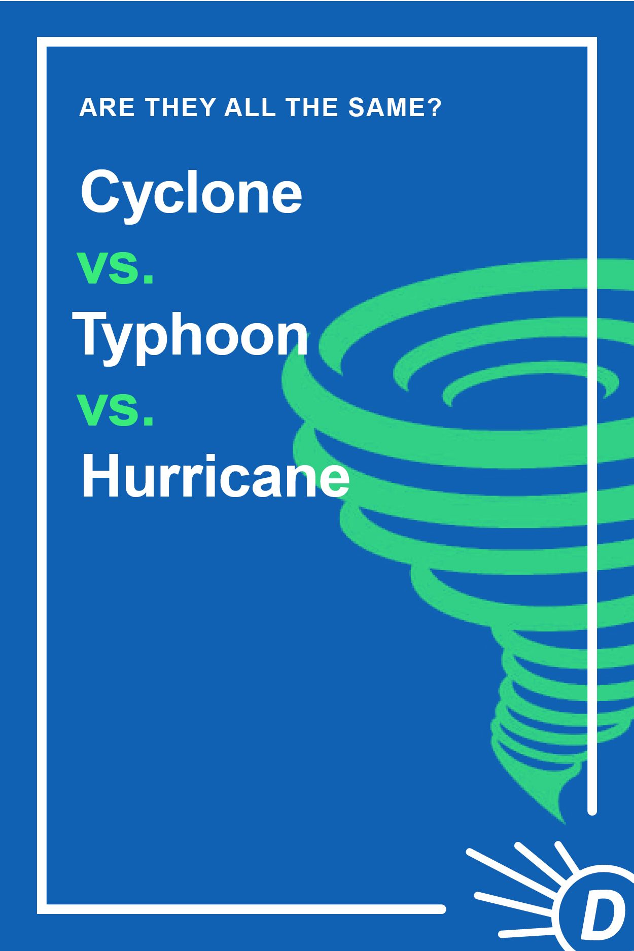 Cyclone Vs Typhoon Vs Hurricane Are They All The Same Weather Words Vocabulary Words