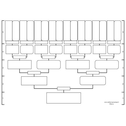 free - family tree chart 5 generations printable empty to fill in oneself
