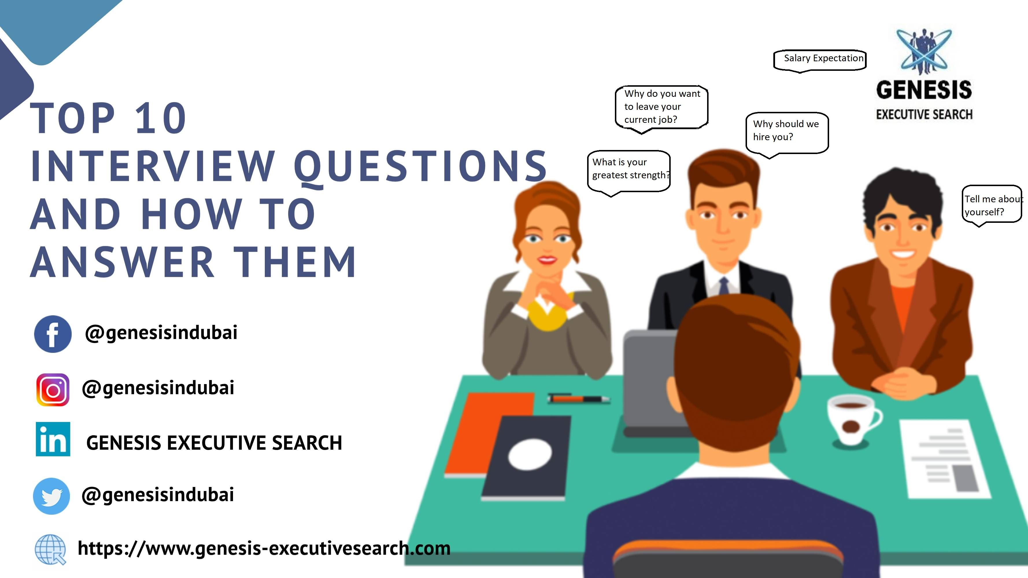 Having an interview? Then this can help you out in 2020