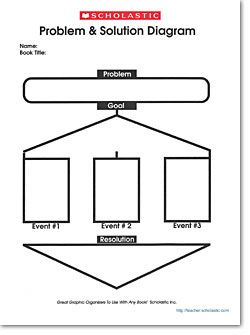 Graphic Organizer: Problem and Solution Diagram