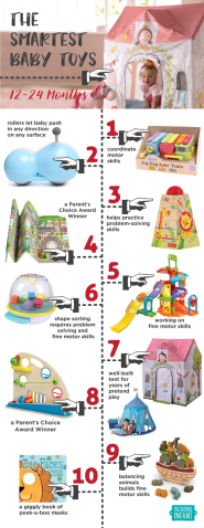 the best baby toys for 12 24 month olds baby norman pinterest