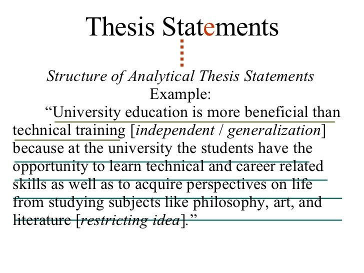 thesis statements in descriptive essays Essays - largest database of quality sample essays and research papers on thesis on beach.