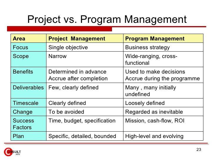 Hadoop impala architecture BigDataHadoop Pinterest - project plan