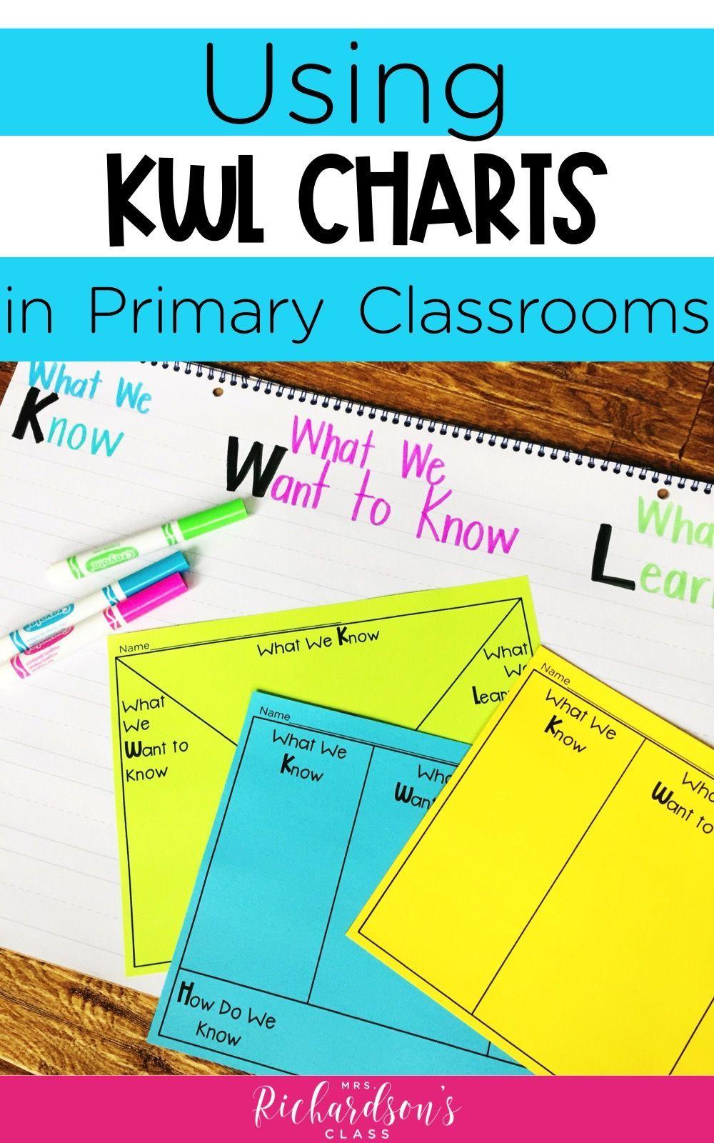 Using KWL Charts | Classroom charts, Teaching, First grade ...
