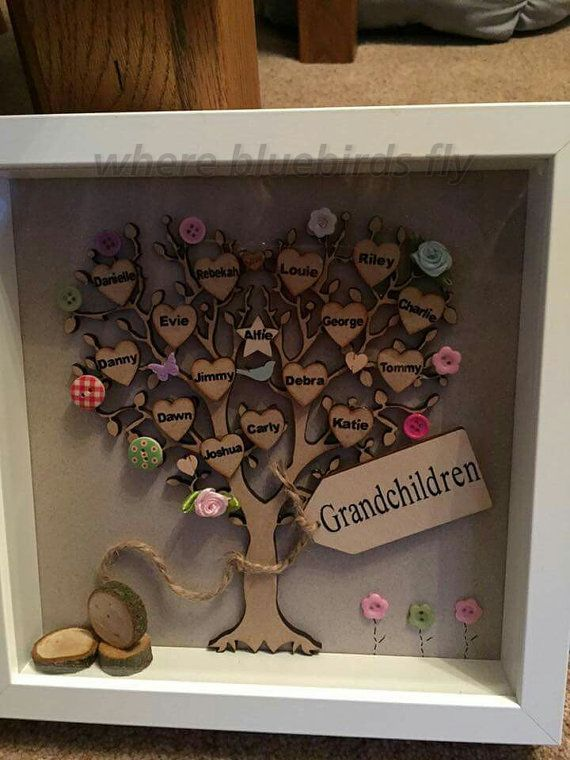 Our family tree | framed family tree | personalised family tree ...