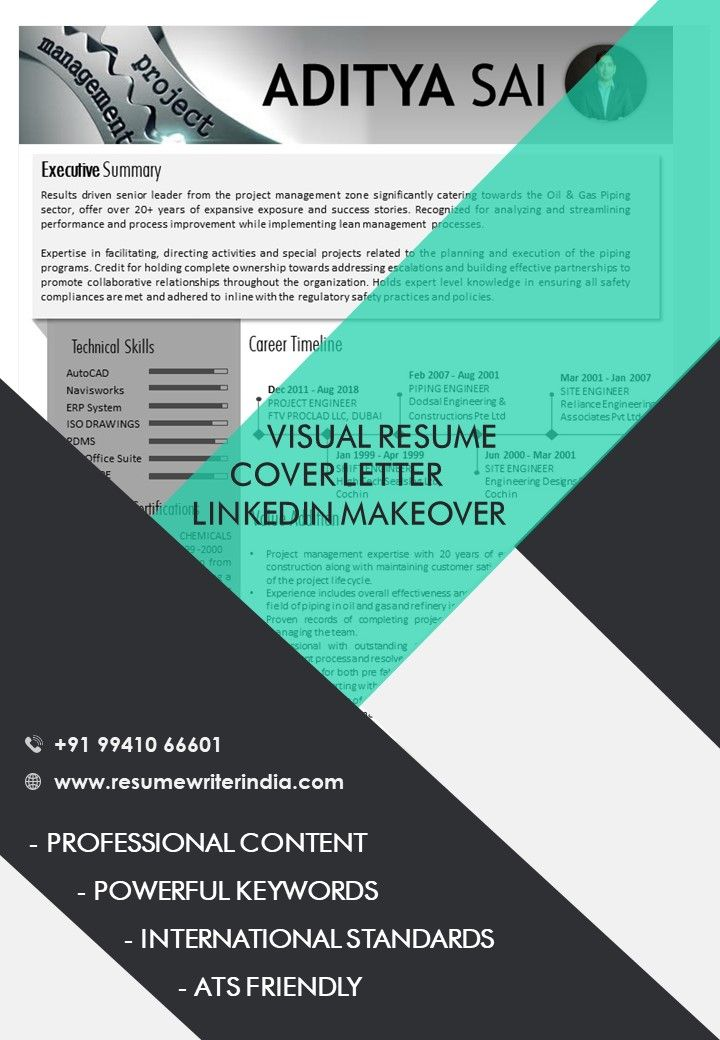 Get your executive resume developed by resume writer india