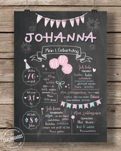 Happy Birthday Nachträglich Kleine Johanna #chalkboardsde