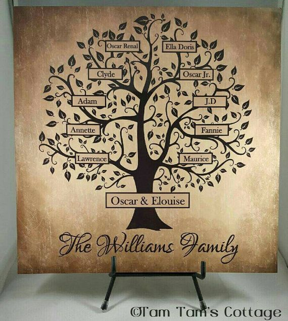 Personalized Family Tree Wall Art 12x12 Tile Anniversary gift Custom Wall Art Gift for Mom Home Decor Gift Birthday Wedding Christmas & Custom Family Tree Sign - Family Tree Tile - Personalized Family ...