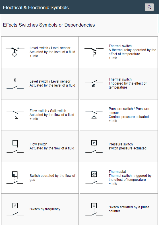 Effects Switches Symbols Or Dependencies Electrical Symbols Transducers Sensor