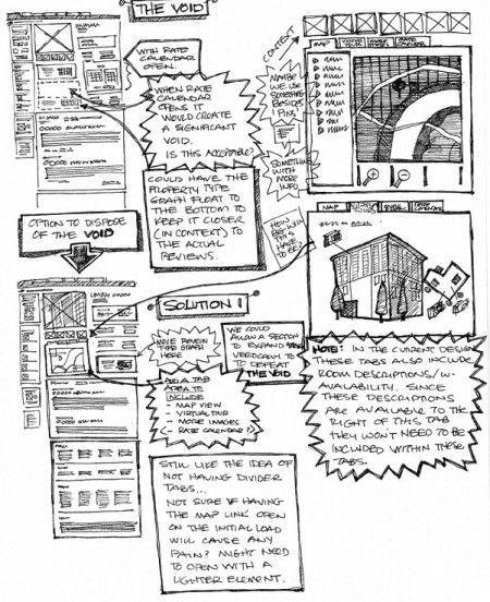 web-design-wireframe-sketch.jpg 450×552 pixels   B - Wireframe ...