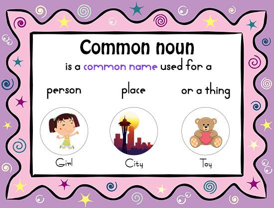 A common noun is a word that names people, places, things, or ideas. They are not the names of a single person, place or thing. A common noun begins with a lower case letter unless it is at the beginning of a sentence. Click the image to see the examples