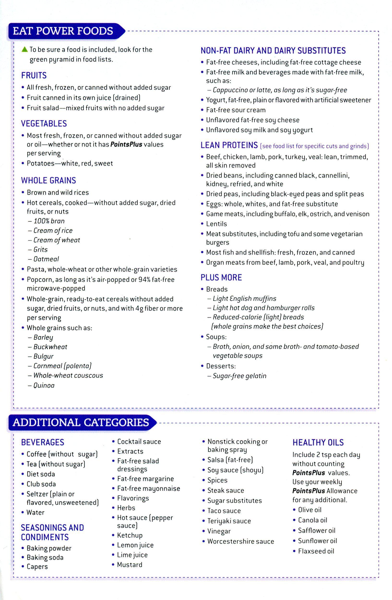 Weight Watchers Simply Filling Worksheet Blog Dandk