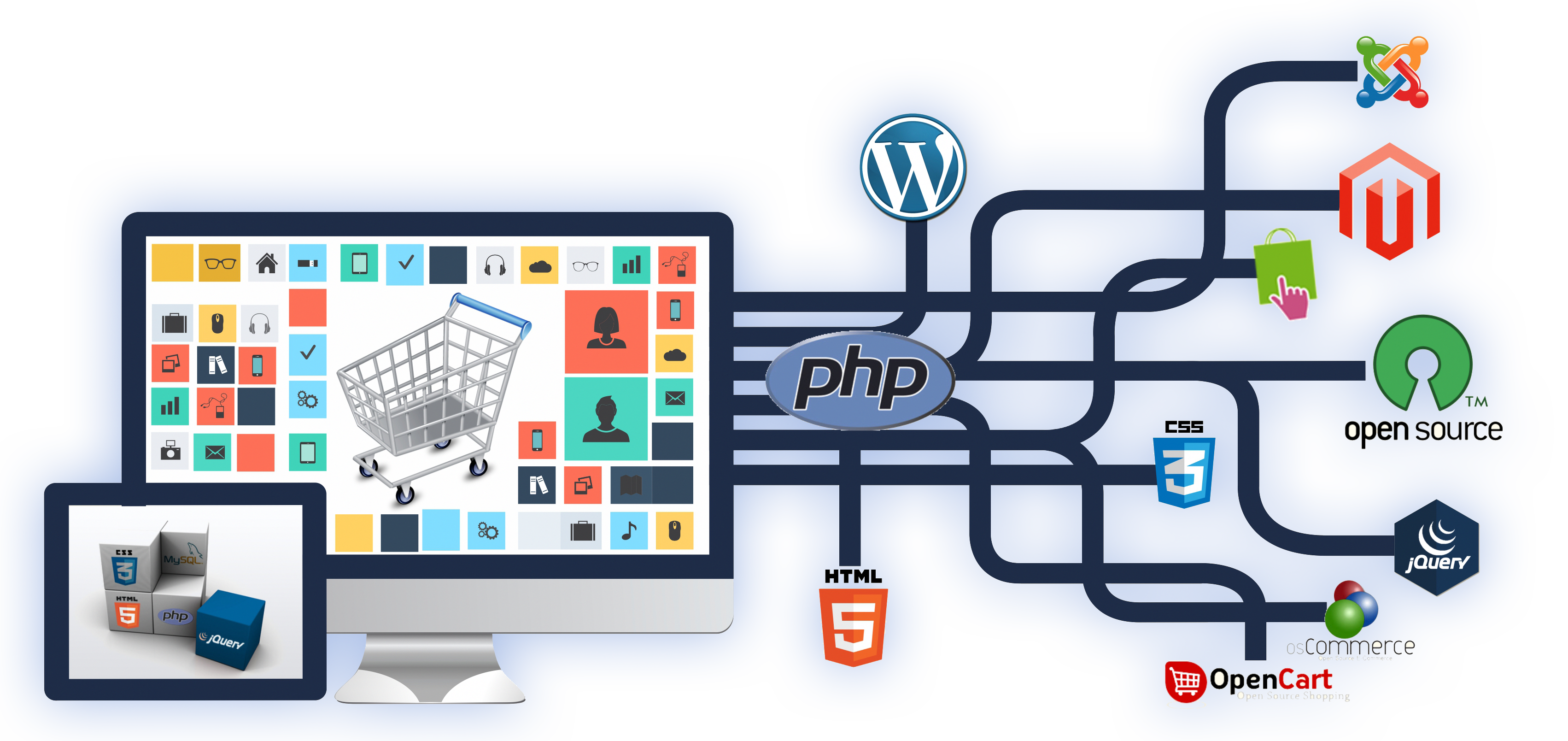 Get Complete Ecommerce Web Solution The Net Connect Best Ecommerce Website Design An Ecommerce Web Design Web Development Design Website Development Company