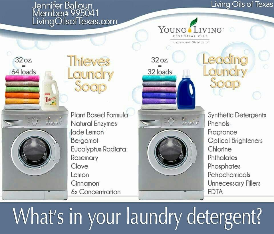 Loving This Yl Thieves Laundry Detergent Smells So Clean And Just