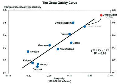 50 Economics Ideas Economics Smbc Comics Dilbert Comics