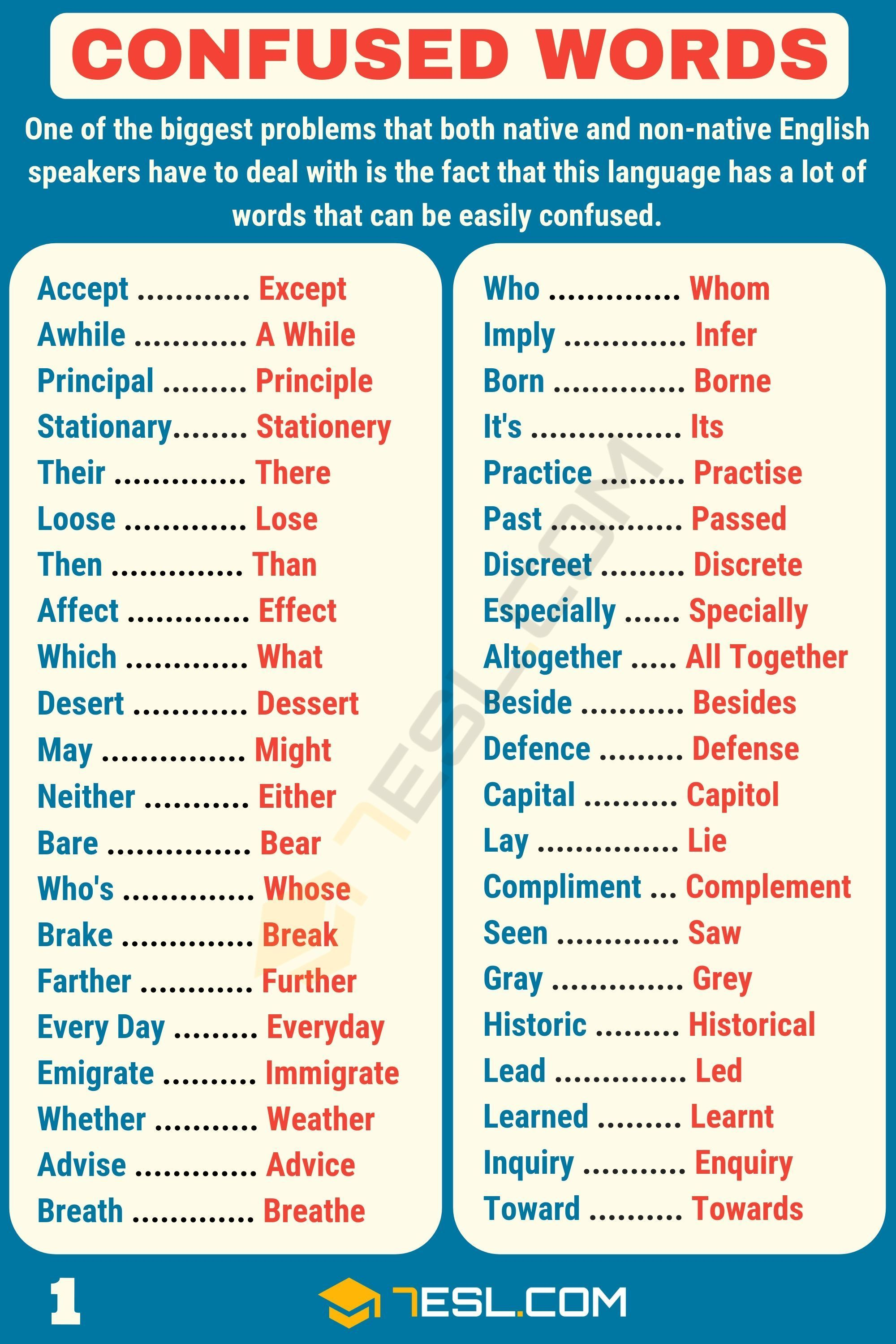 Commonly Confused Words Top Most Commonly Misused Words