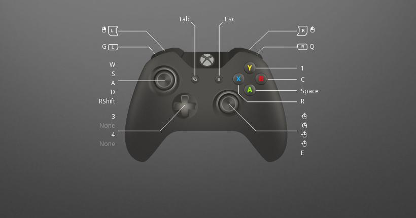 Xbox 360 controls to play Modern Warfare 3 | Xbox One and
