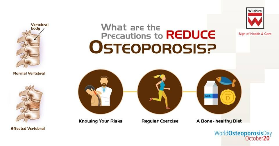13+ How to protect against osteoporosis viral