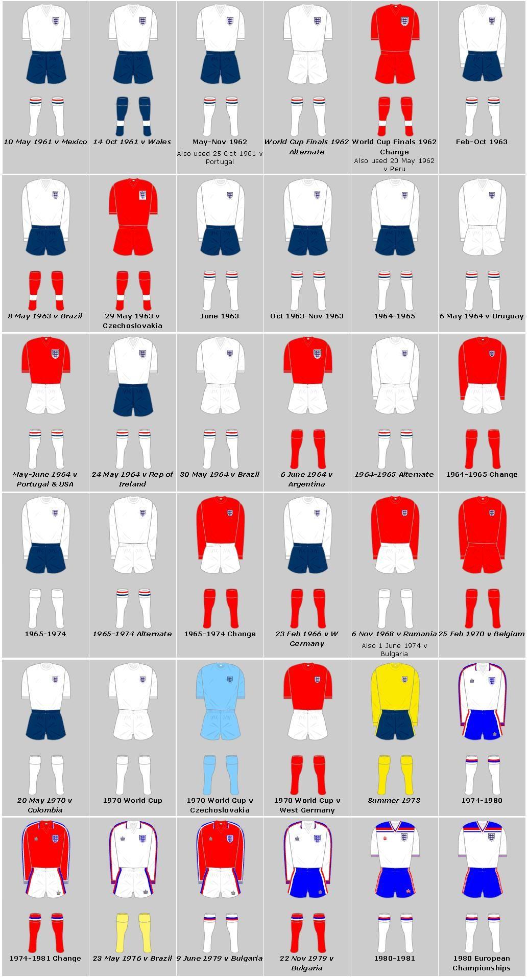 Beautiful Kits English National Soccer Team Jerseys From 1963 80 England National Football Team England National Team National Football Teams