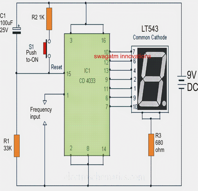 2 Simple Frequency Counter Circuits